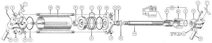 Cylinders Du De Series