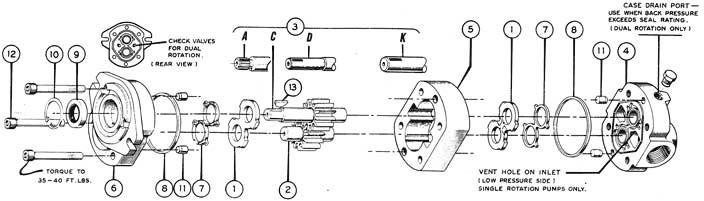 Gear Pumps And Motors 40 Series