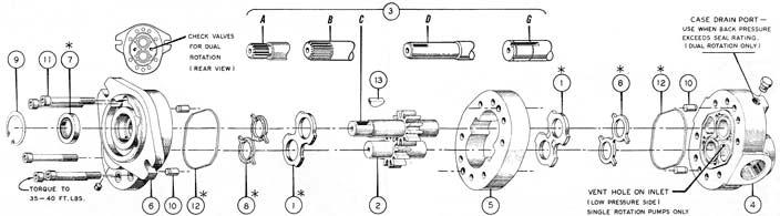 Gear Pumps And Motors 50 Series