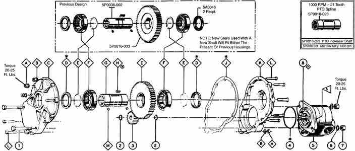 Gear Pumps And Motors 50 T Series