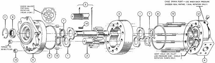 Gear Pumps And Motors 60 Series
