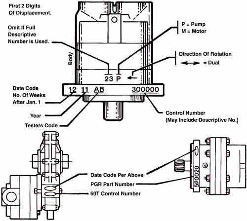 Product Id Gear Pumps Motors