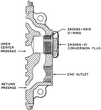 Valves Ba Bc Series Conversion Plug Assembly