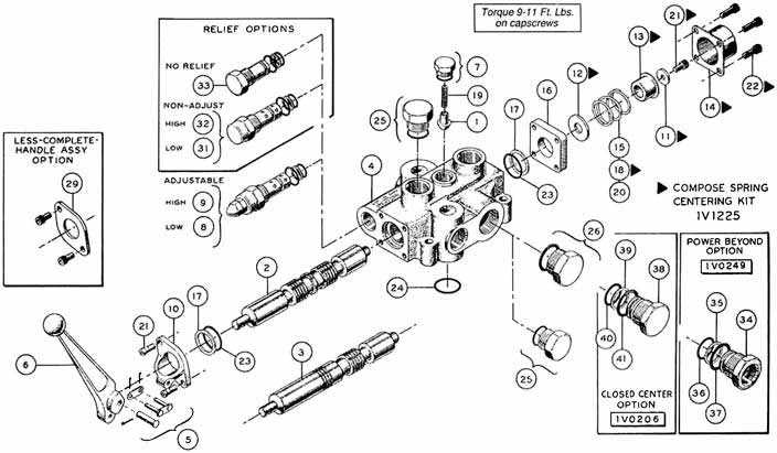 Hydraulic Valve Parts : Dump trailer hydraulic pump wiring diagram diagrams