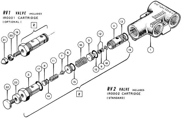Valves Relief Series Valves Model Rv