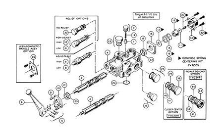 Valves Ba Bc Series Model Ba 1 Spool