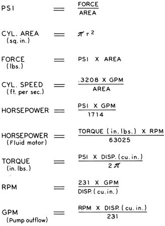 Ptc Relay Wiring Diagram in addition PLC also Animal Systems furthermore Basic Hydraulic Theory moreover How A VFD Works. on basic motor controls diagrams