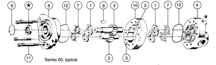 gear pumps and motors service manual cross mfg rh crossmfg com  hydraulic gear pump assembly manual